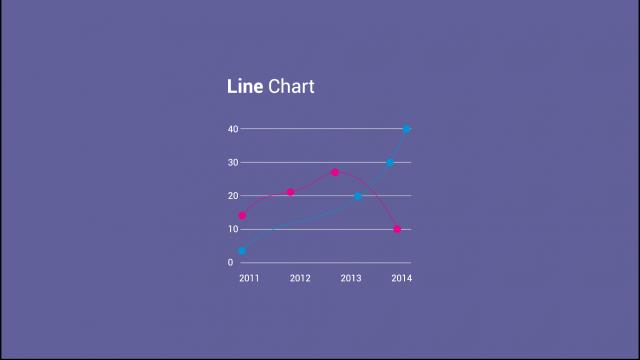 Criando relatórios em gráficos com PHP utilizando a biblioteca ChartJS e Banco de Dados