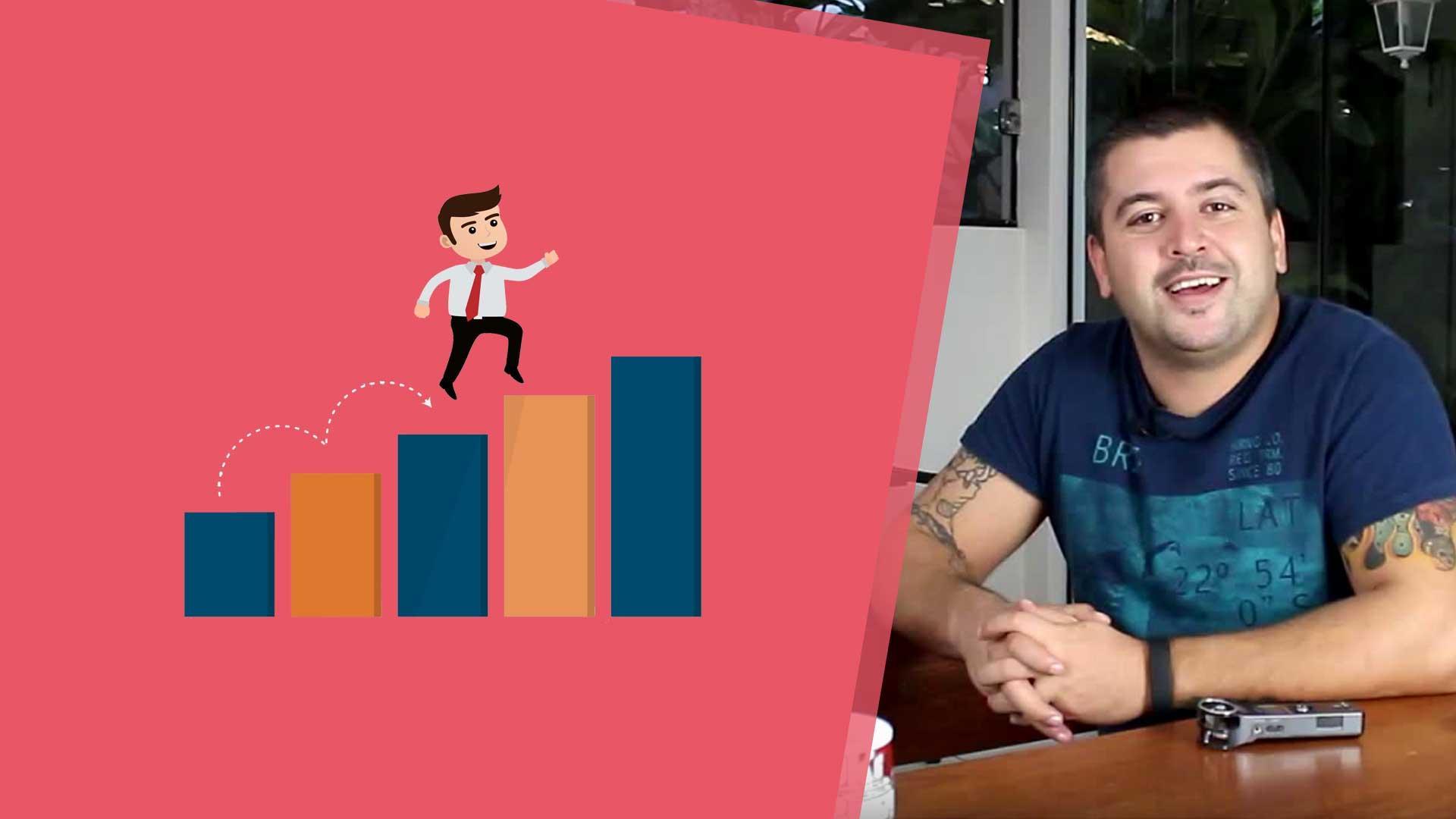 2 Projetos por Semana com o Multiplicador de Produtividade e o Jogo da Escassez!