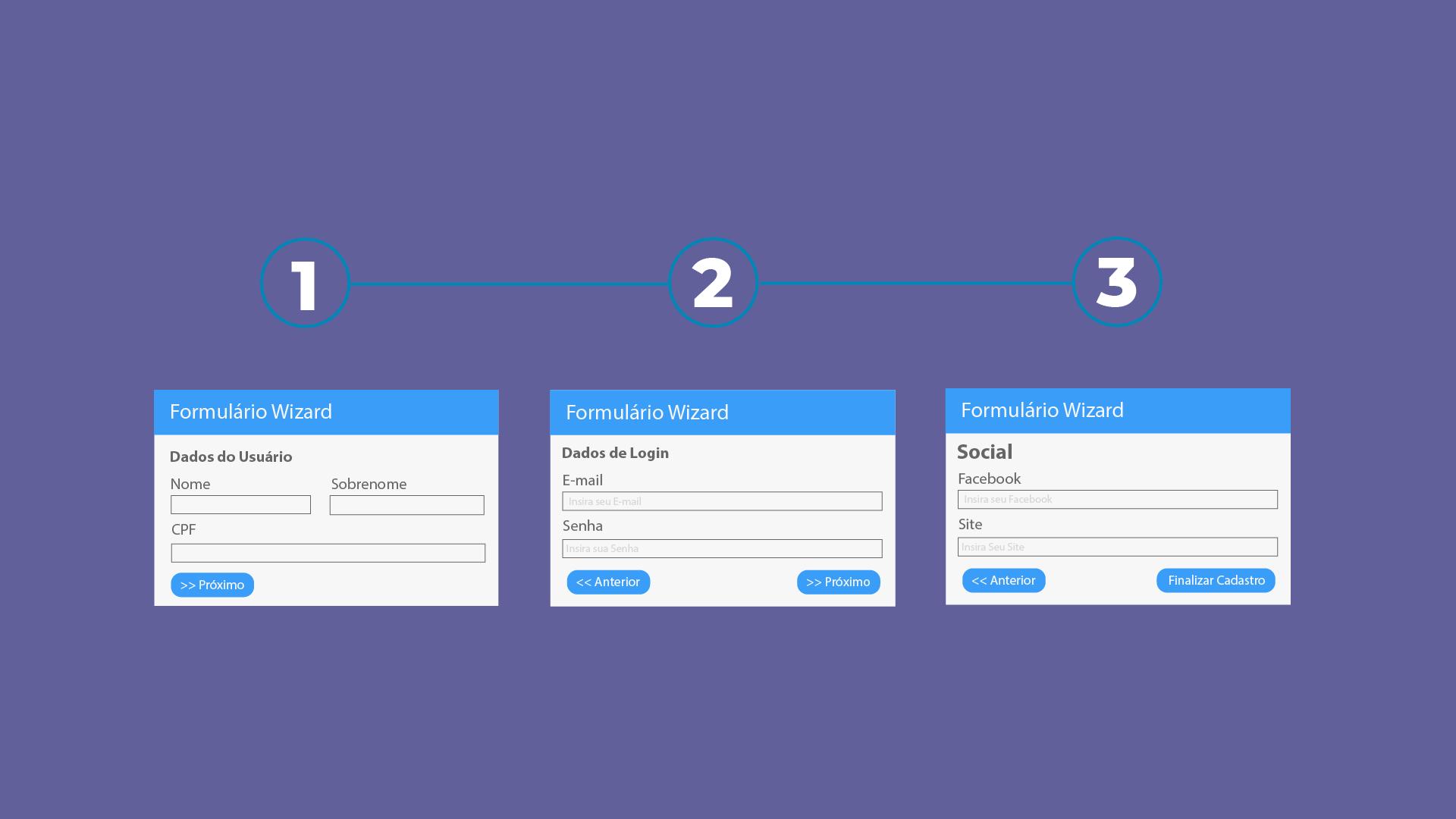 Desenvolva um form-wizard com validação de informações totalmente do zero usando PHP e jQuery